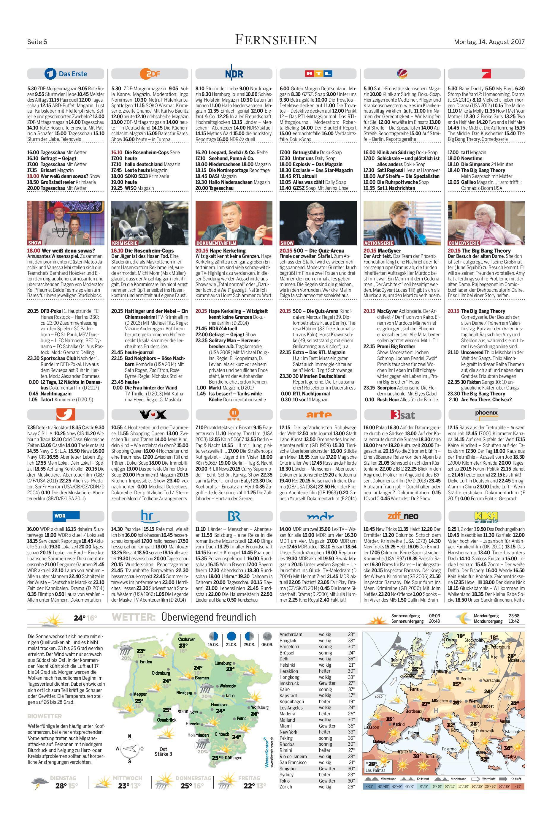 Zeitungsarchiv Deister- und Weserzeitung Pyrmonter Nachrichten